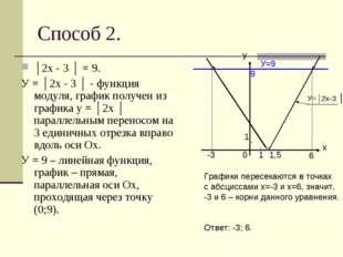 Способ 2. │2х - 3 │ = 9. У = │2х - 3 │ - функция модуля, график получен из гр