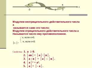 х 0 -3 3 3 3 а а Модулем неотрицательного действительного числа а называется