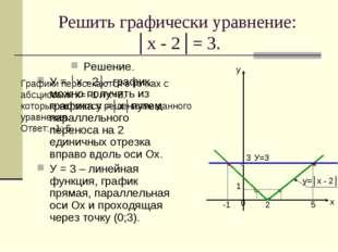 Решить графически уравнение: │х - 2│= 3. Решение. У = │х - 2│- график можно п