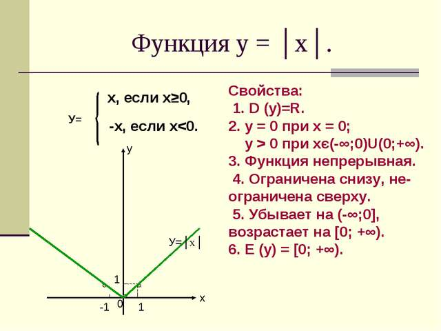 Функция у = │х│. х, если х≥0, -х, если х 0 при хє(-∞;0)U(0;+∞). 3. Функция не...