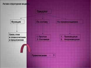 Логико-структурная модель Предлог Функция По составу По происхождению Связь с