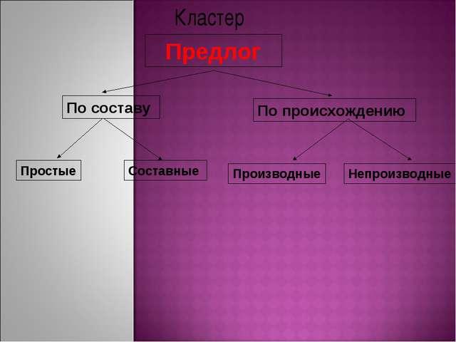 Предлог По составу По происхождению Простые Производные Кластер Составные Не...