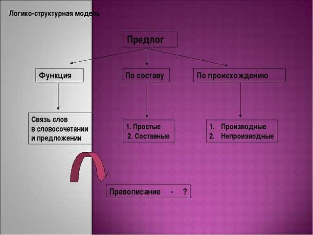 Логико-структурная модель Предлог Функция По составу По происхождению Связь с...
