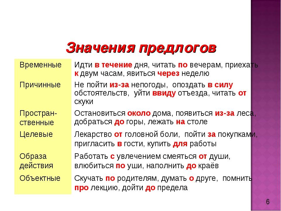 6 Значения предлогов Временные Идти в течение дня, читать по вечерам, приеха...