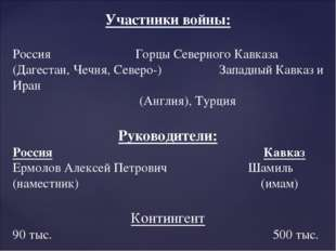 Участники войны: Россия Горцы Северного Кавказа (Дагестан, Чечня, Северо-) За