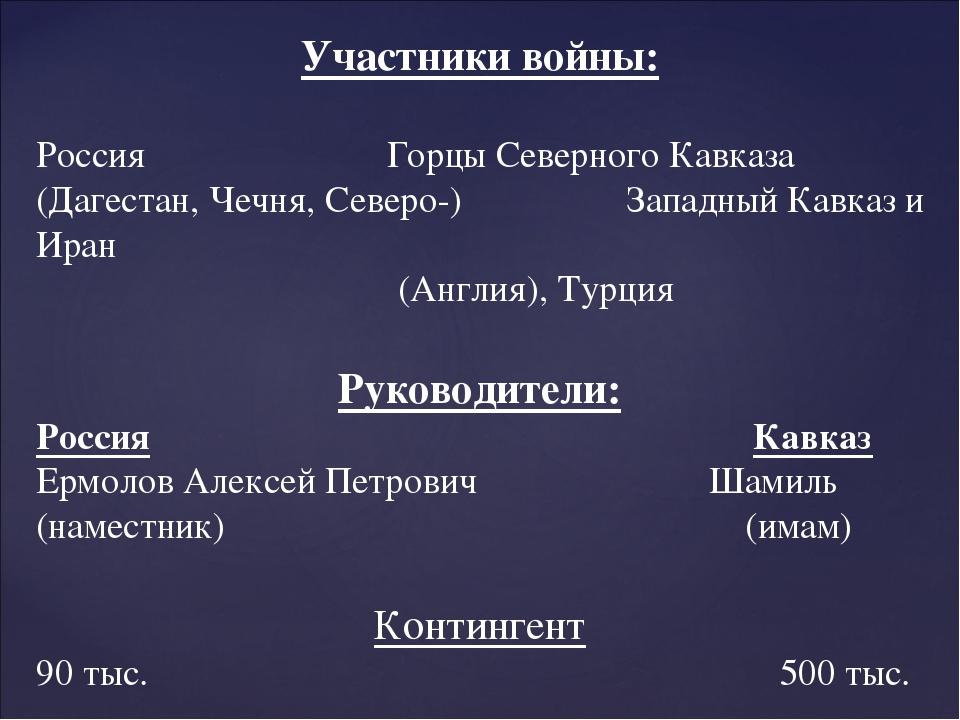 Участники войны: Россия Горцы Северного Кавказа (Дагестан, Чечня, Северо-) За...