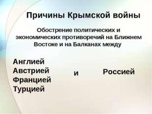 Причины Крымской войны Обострение политических и экономических противоречий н