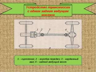 Устройство трансмиссии с одним задним ведущим мостом 1 – сцепление; 2 – короб