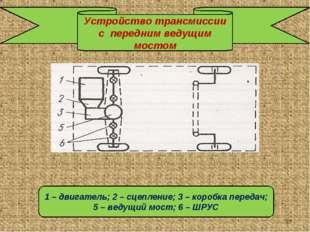 Устройство трансмиссии с передним ведущим мостом 1 – двигатель; 2 – сцепление