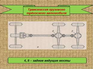 Трансмиссия грузового трёхосного автомобиля 4, 8 – задние ведущие мосты *