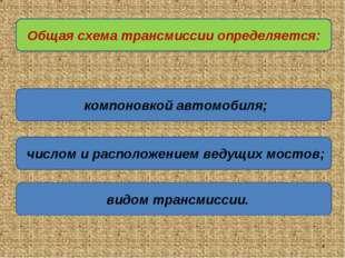 Общая схема трансмиссии определяется: компоновкой автомобиля; числом и распо