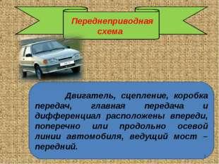 Переднеприводная схема Двигатель, сцепление, коробка передач, главная переда
