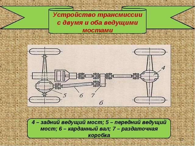 Устройство трансмиссии с двумя и оба ведущими мостами 4 – задний ведущий мост...