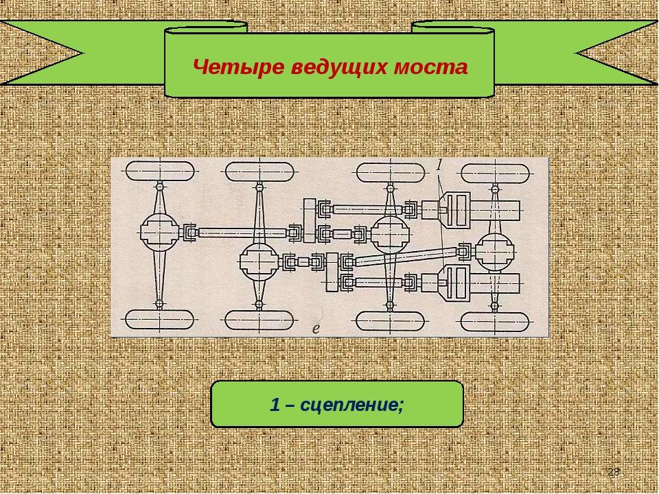 Четыре ведущих моста 1 – сцепление; *