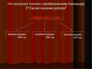 Что послужило толчком к преобразованиям Александра II? Каково значение реформ