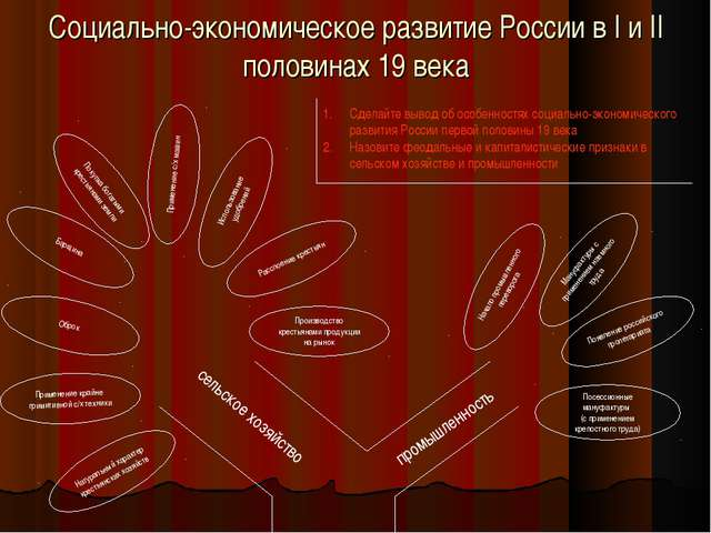 Социально-экономическое развитие России в I и II половинах 19 века сельское х...