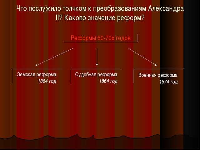Что послужило толчком к преобразованиям Александра II? Каково значение реформ...