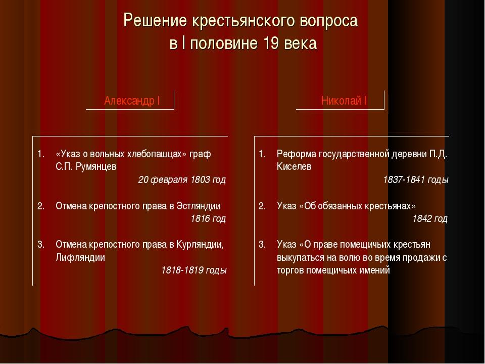 Решение крестьянского вопроса в I половине 19 века «Указ о вольных хлебопашца...