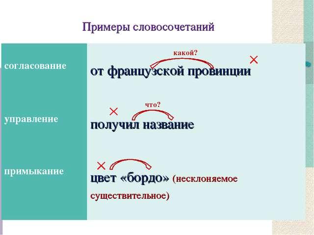 Примеры словосочетаний какой? что? согласование  от французской провинции уп...