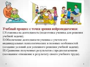 Учебный процесс с точки зрения нейропедагогики: Установка на деятельность (по