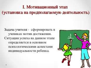 Мотивационный этап (установка на предполагаемую деятельность) Задача учителя