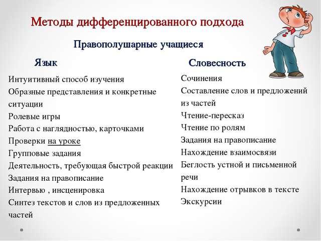 Методы дифференцированного подхода Правополушарные учащиеся Язык Словесность...