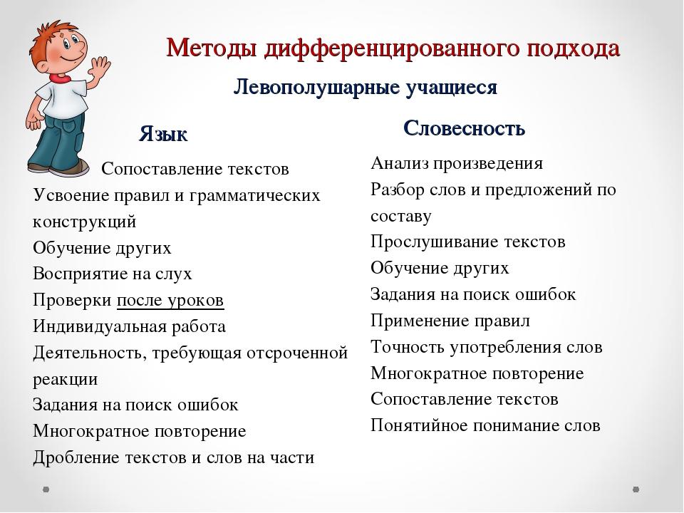 Методы дифференцированного подхода Левополушарные учащиеся Язык Словесность...