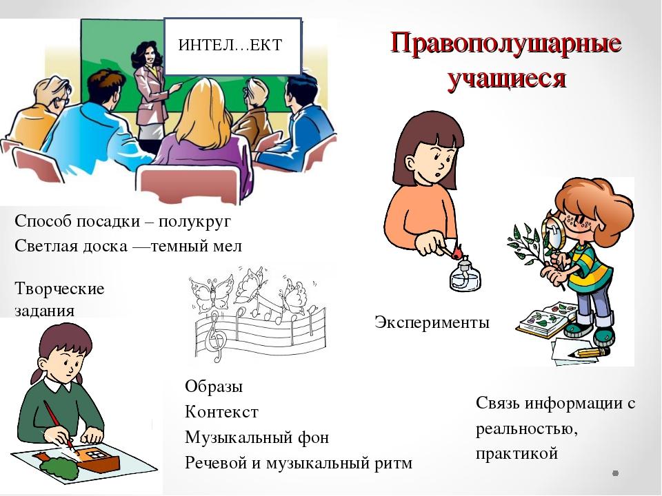 ИНТЕЛ…ЕКТ Правополушарные учащиеся Творческие задания Связь информации с реал...