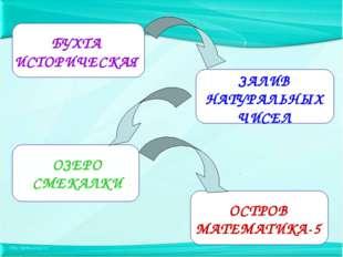 БУХТА ИСТОРИЧЕСКАЯ ЗАЛИВ НАТУРАЛЬНЫХ ЧИСЕЛ ОЗЕРО СМЕКАЛКИ ОСТРОВ МАТЕМАТИКА-5