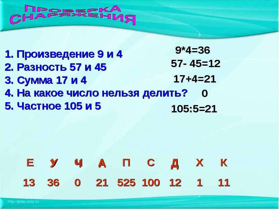 А 1. Произведение 9 и 4 2. Разность 57 и 45 3. Сумма 17 и 4 4. На какое число...