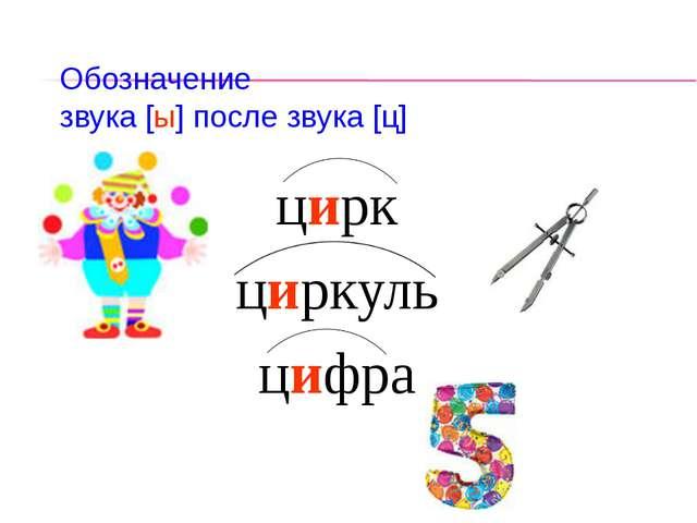 Обозначение звука [ы] после звука [ц] цирк циркуль цифра