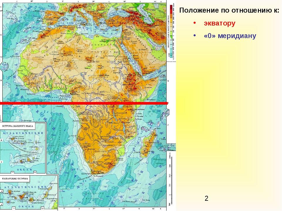 Положение по отношению к: экватору «0» меридиану