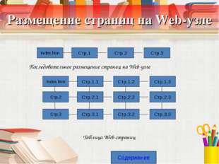 Размещение страниц на Web-узле Последовательное размещение страниц на Web-узл