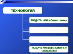 МОДУЛЬ «Информационные технологии»