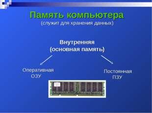 Память компьютера (служит для хранения данных) Внутренняя (основная память) О