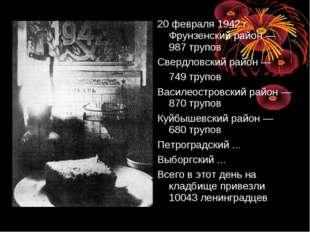 20 февраля 1942 г. Фрунзенский район — 987 трупов Свердловский район — 749 тр