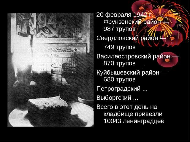 20 февраля 1942 г. Фрунзенский район — 987 трупов Свердловский район — 749 тр...