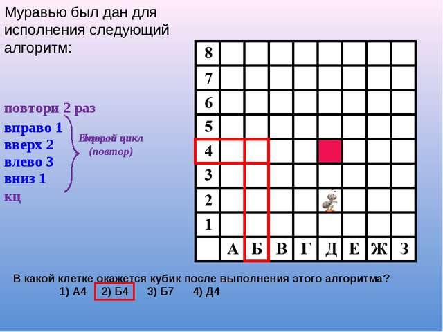 В какой клетке окажется кубик после выполнения этого алгоритма? 1) А4 2) Б4 3...