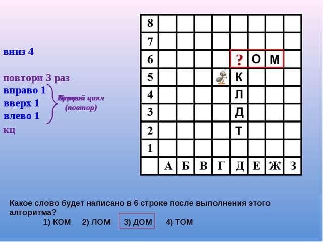 Какое слово будет написано в 6 строке после выполнения этого алгоритма? 1) КО...