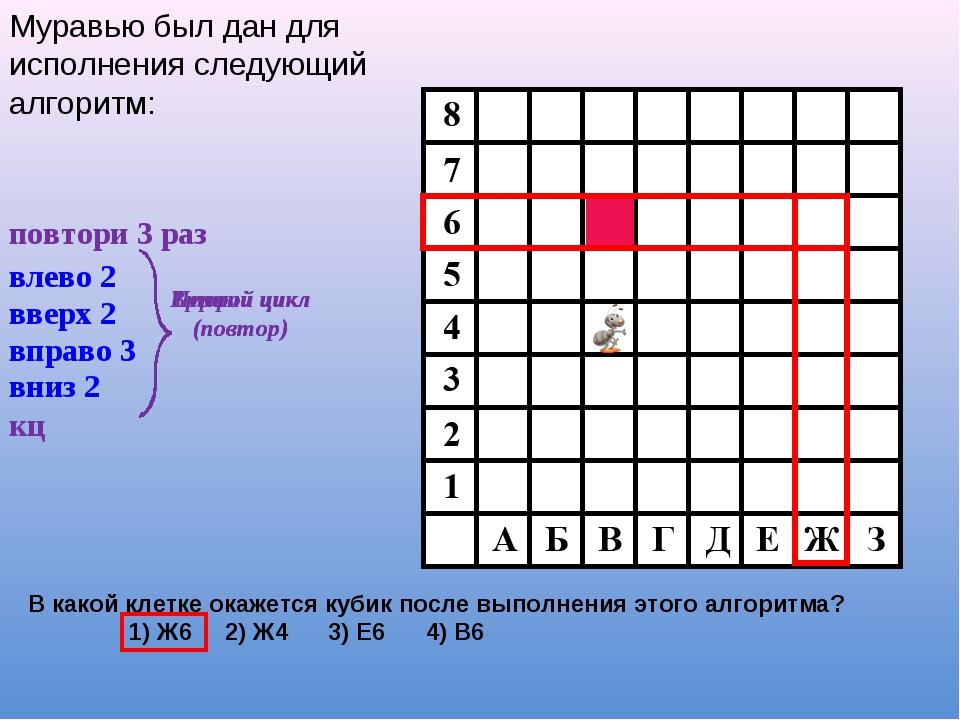 В какой клетке окажется кубик после выполнения этого алгоритма? 1) Ж6 2) Ж4 3...