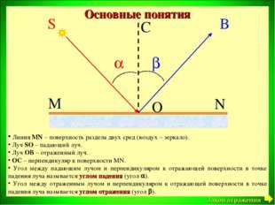 S O B C   M N Основные понятия Линия MN – поверхность раздела двух сред (во