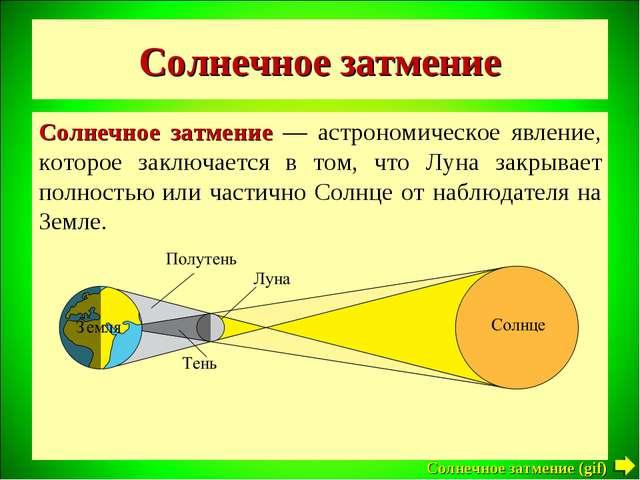 Солнечное затмение Солнечное затмение — астрономическое явление, которое закл...