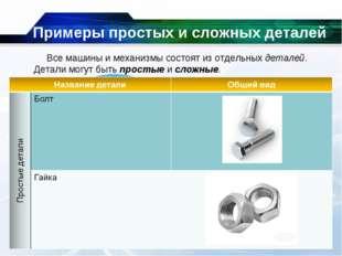 Примеры простых и сложных деталей Все машины и механизмы состоят из отдельных