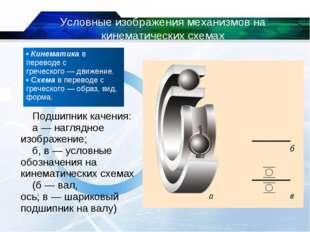 Подшипник качения: а—наглядное изображение; б, в—условные обозначения н