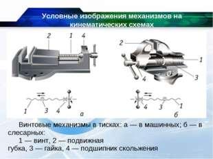 Условные изображения механизмов на кинематических схемах Винтовые механизмы в