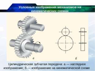 Условные изображения механизмов на кинематических схемах Цилиндрическая зубча