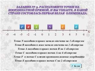 Точка N находится правее начало отсчета на 1 ед.отрезок Точка R находится лев