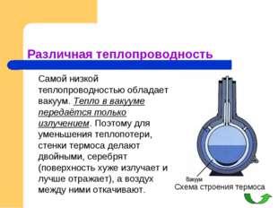 Различная теплопроводность Самой низкой теплопроводностью обладает вакуум.