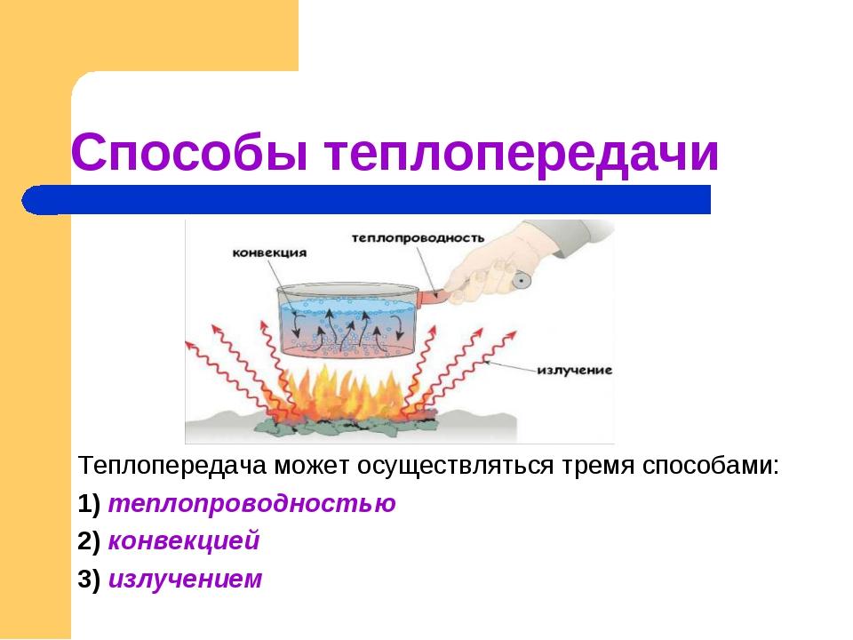 Способы теплопередачи Теплопередача может осуществляться тремя способами:...