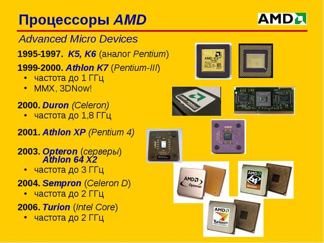 1995-1997. K5, K6 (аналог Pentium) 1999-2000. Athlon K7 (Pentium-III) частота...